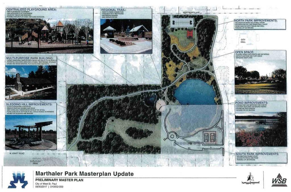 Marthaler Park Masterplan Update (2017)