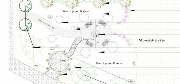 Peace garden plan